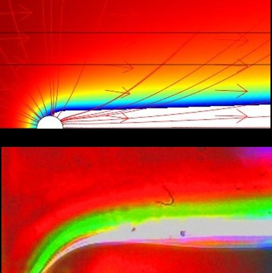 Thermal Camera Temperature Measurement